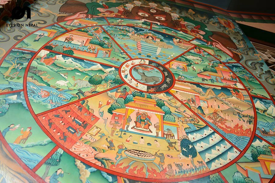 boudhanath-stupa-wheel-of-life